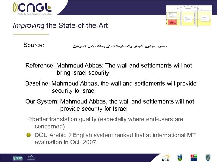 Improving the State-of-the-Art Source: Reference: Mahmoud Abbas: The wall and settlements will not bring