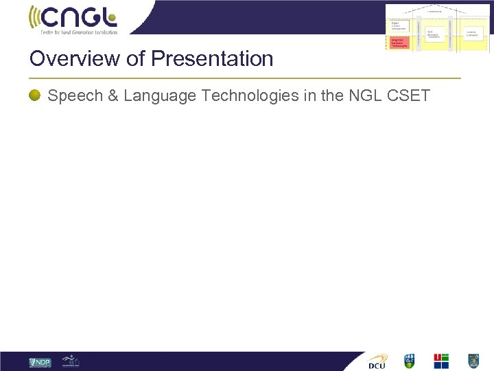 Overview of Presentation Speech & Language Technologies in the NGL CSET