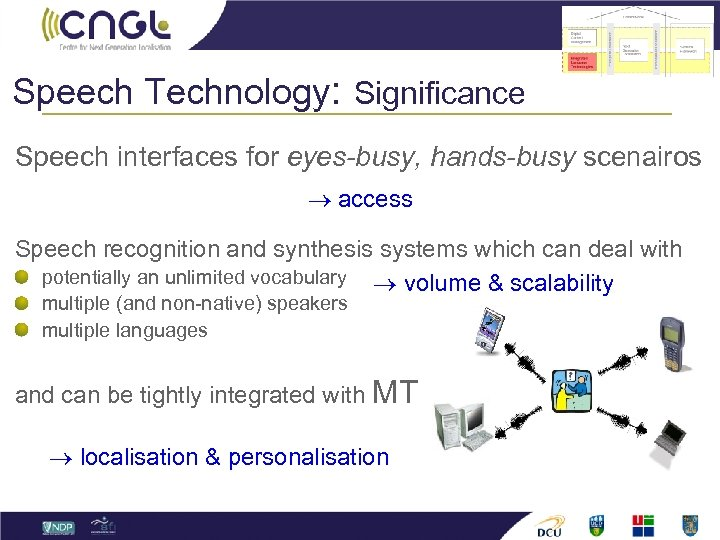 Speech Technology: Significance Speech interfaces for eyes-busy, hands-busy scenairos access Speech recognition and synthesis
