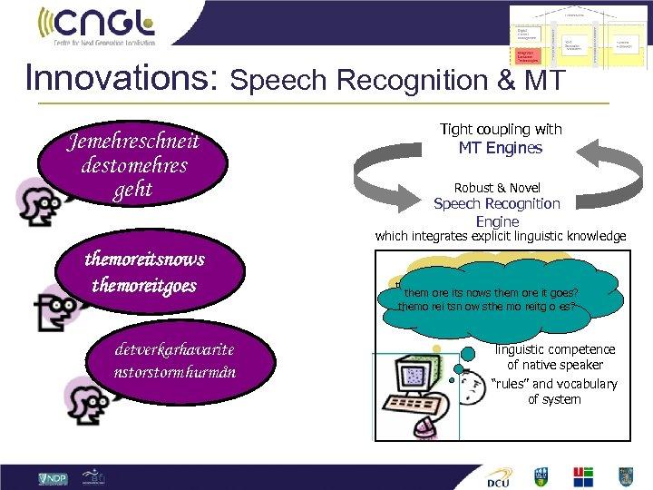 Innovations: Speech Recognition & MT Jemehreschneit destomehres geht Tight coupling with MT Engines Robust