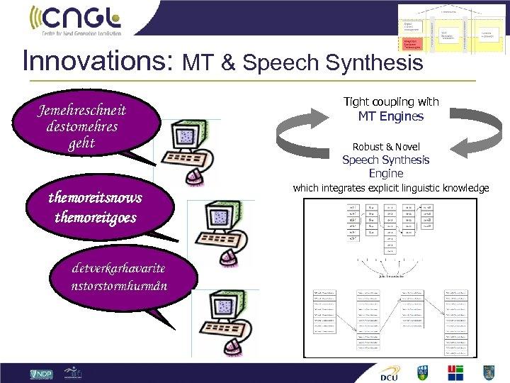 Innovations: MT & Speech Synthesis Jemehreschneit destomehres geht themoreitsnows themoreitgoes detverkarhavarite nstormhurmån Tight coupling