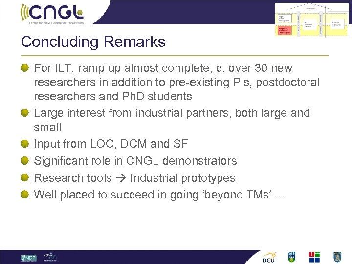 Concluding Remarks For ILT, ramp up almost complete, c. over 30 new researchers in