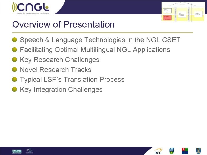 Overview of Presentation Speech & Language Technologies in the NGL CSET Facilitating Optimal Multilingual