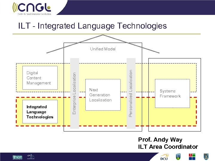 ILT - Integrated Language Technologies Next Generation Localisation Personalised Localisation Digital Content Management Enterprise