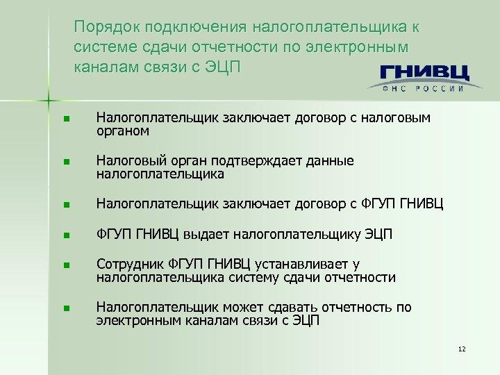 Порядок подключения налогоплательщика к системе сдачи отчетности по электронным каналам связи с ЭЦП n