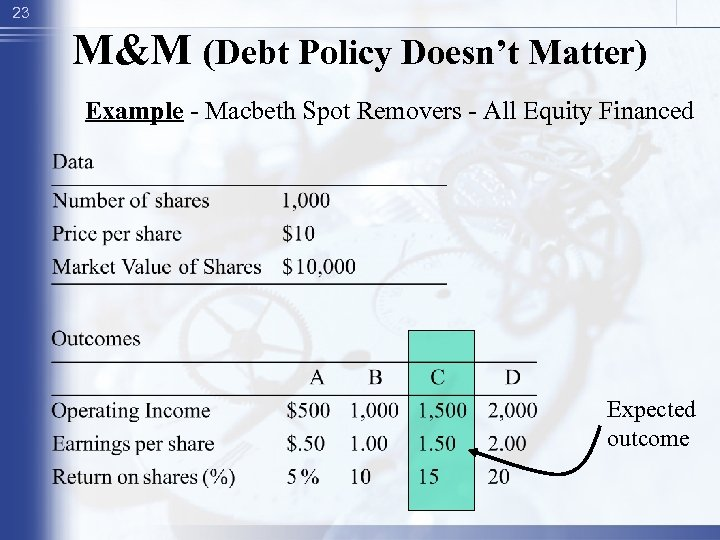 23 M&M (Debt Policy Doesn't Matter) Example - Macbeth Spot Removers - All Equity