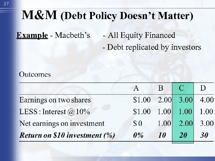 27 M&M (Debt Policy Doesn't Matter) Example - Macbeth's - All Equity Financed -