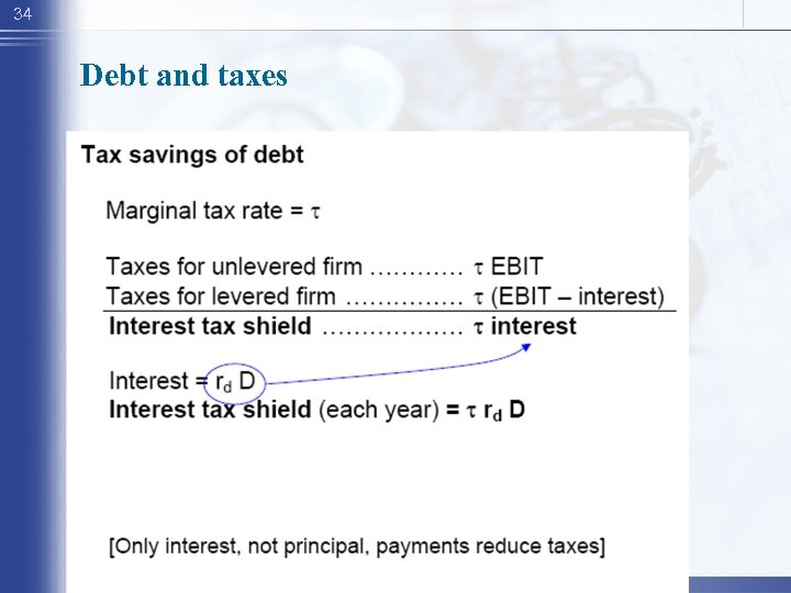 34 Debt and taxes