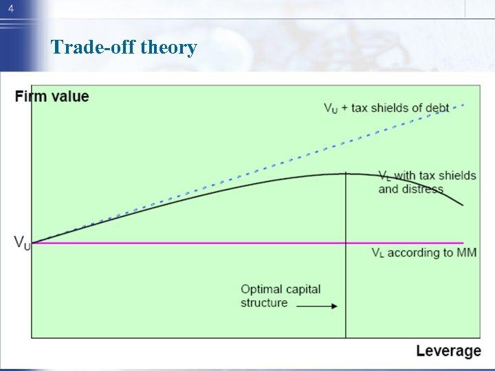 4 Trade-off theory