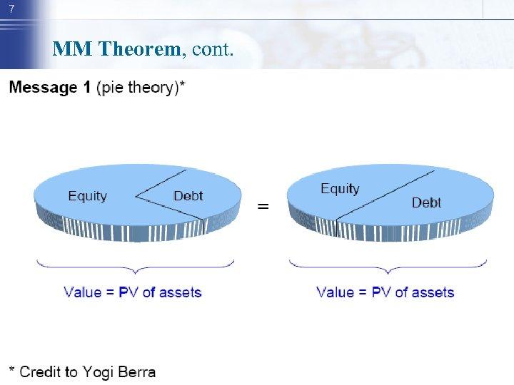 7 MM Theorem, cont.