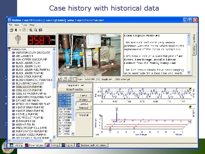 i. Learn. Interactive Case history with historical data