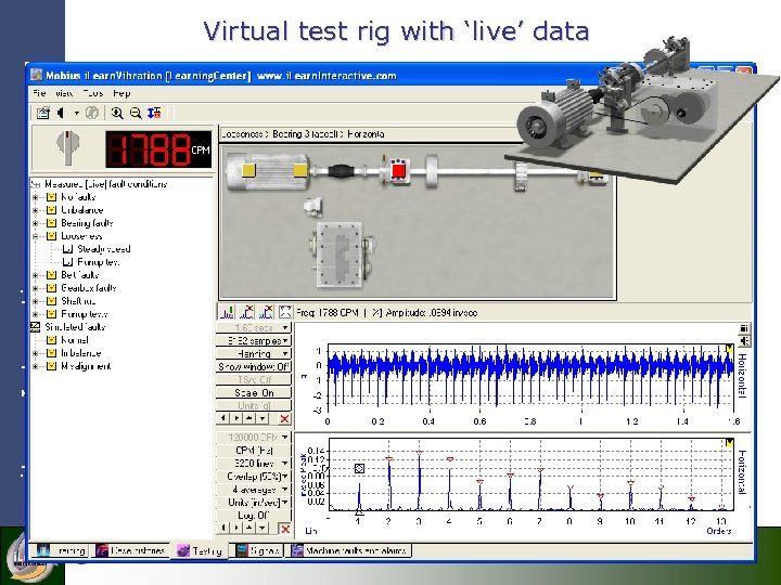 i. Learn. Interactive Virtual test rig with 'live' data