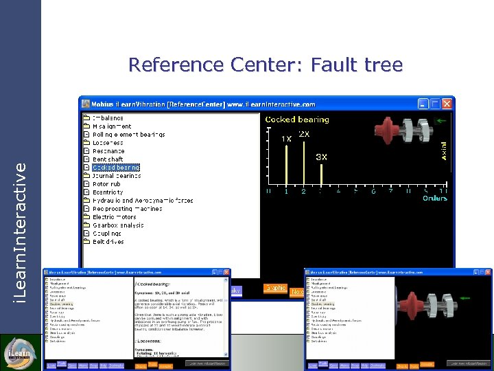 i. Learn. Interactive Reference Center: Fault tree