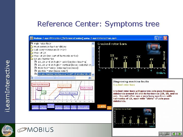 i. Learn. Interactive Reference Center: Symptoms tree