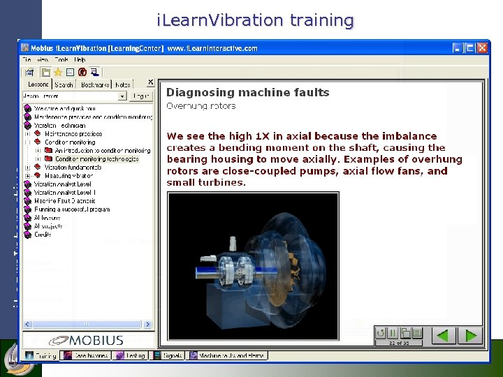 i. Learn. Interactive i. Learn. Vibration training