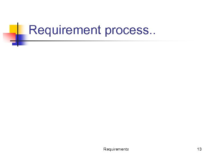 Requirement process. . Requirements 13
