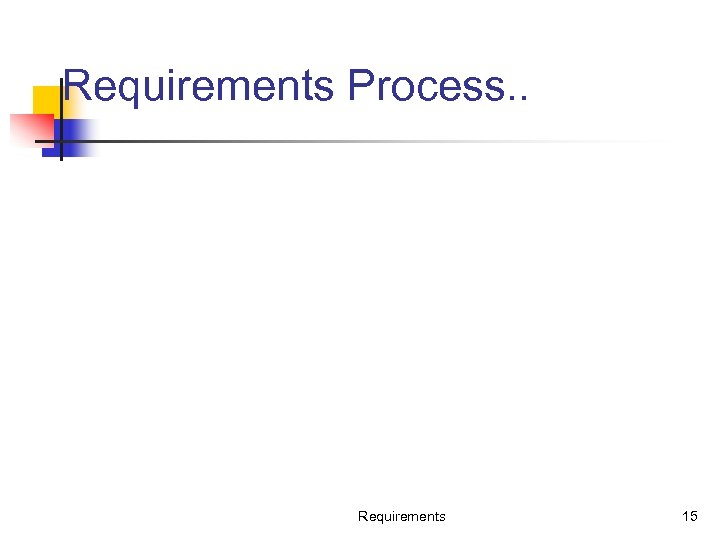 Requirements Process. . Requirements 15