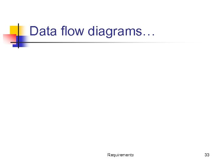 Data flow diagrams… Requirements 33