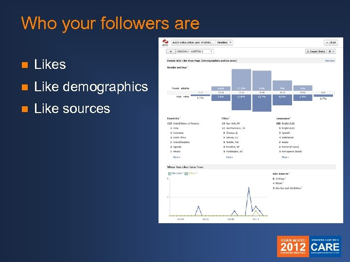 Who your followers are n Likes n Like demographics n Like sources