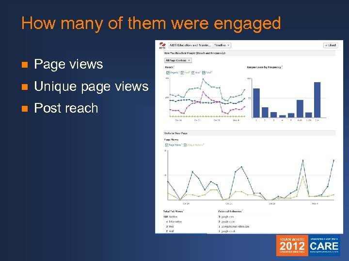 How many of them were engaged n Page views n Unique page views n