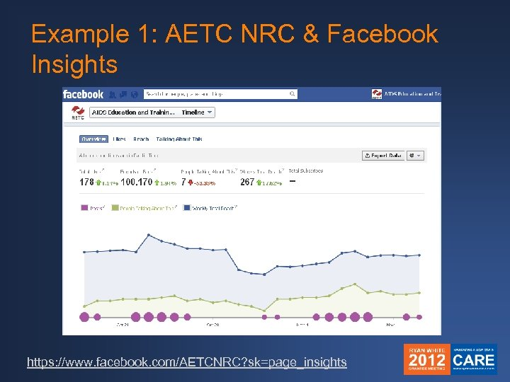 Example 1: AETC NRC & Facebook Insights https: //www. facebook. com/AETCNRC? sk=page_insights