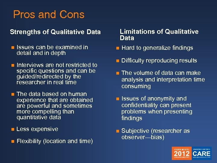 Pros and Cons Limitations of Qualitative Data Strengths of Qualitative Data n n Issues