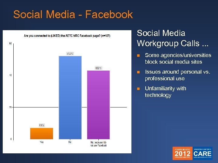 Social Media - Facebook Social Media Workgroup Calls. . . n Some agencies/universities block