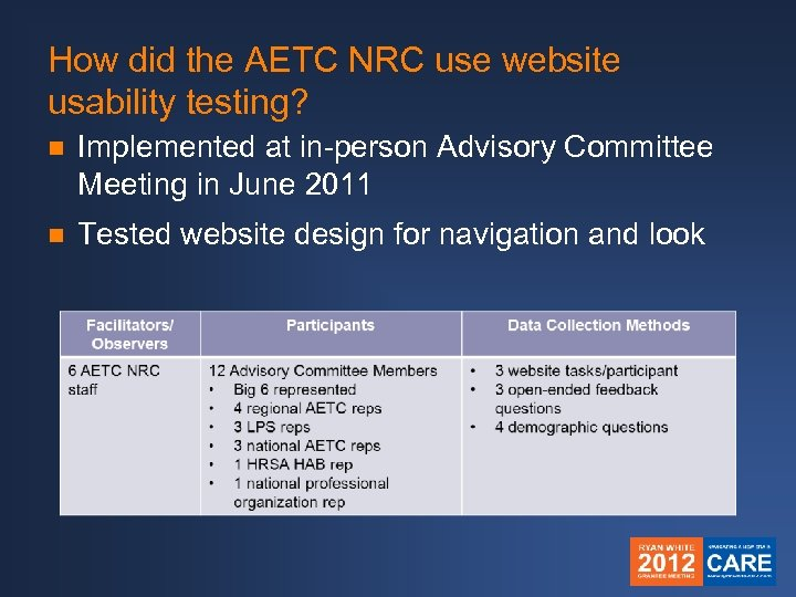 How did the AETC NRC use website usability testing? n Implemented at in-person Advisory