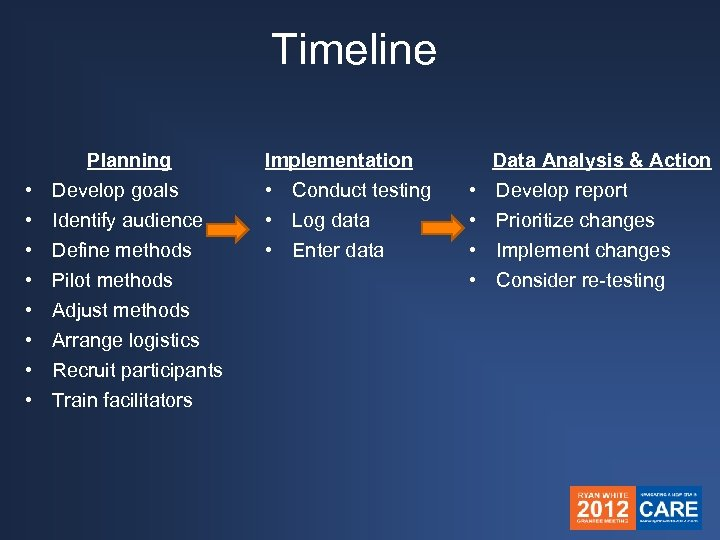 Timeline Planning • Develop goals Implementation • Conduct testing Data Analysis & Action •