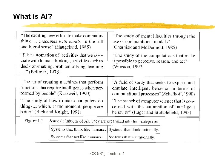 What is AI? CS 561, Lecture 1