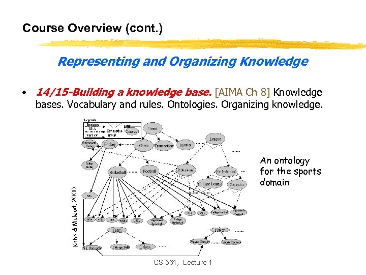 Course Overview (cont. ) Representing and Organizing Knowledge • 14/15 -Building a knowledge base.