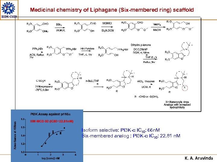 Medicinal chemistry of Liphagane (Six-membered ring) scaffold IIIM-CSIR Isoform selective: PI 3 K-α IC