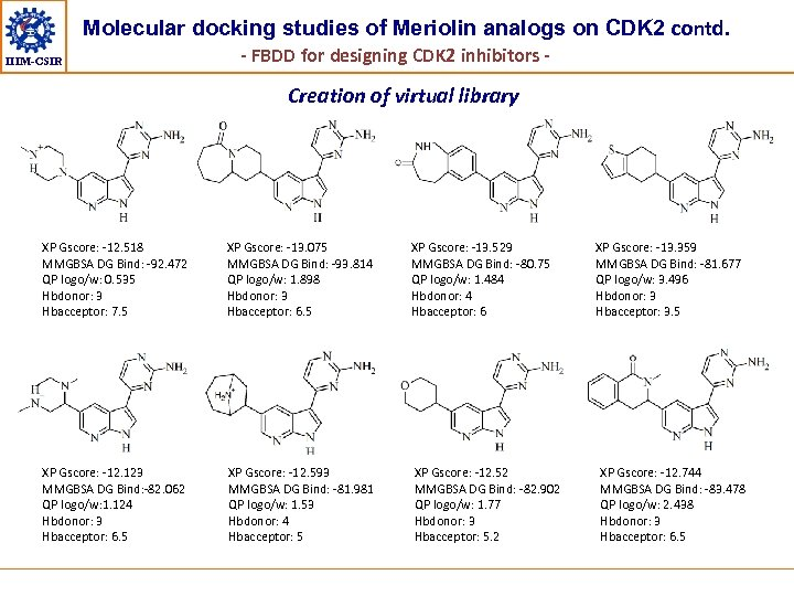 Molecular docking studies of Meriolin analogs on CDK 2 contd. IIIM-CSIR - FBDD for