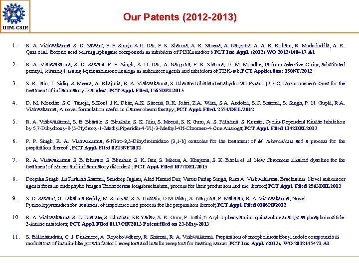 Our Patents (2012 -2013) IIIM-CSIR 1. R. A. Vishwakarma, S. D. Sawant, P. P.
