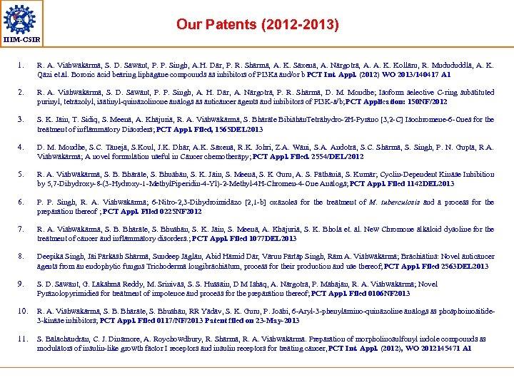 Our Patents (2012 -2013) IIIM-CSIR 1. R. A. Vishwakarma, S. D. Sawant, P. P.