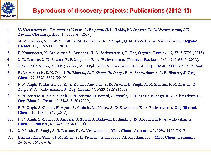 Byproducts of discovery projects: Publications (2012 -13) IIIM-CSIR 1. V. Venkateswarlu, KA Arvinda Kumar,