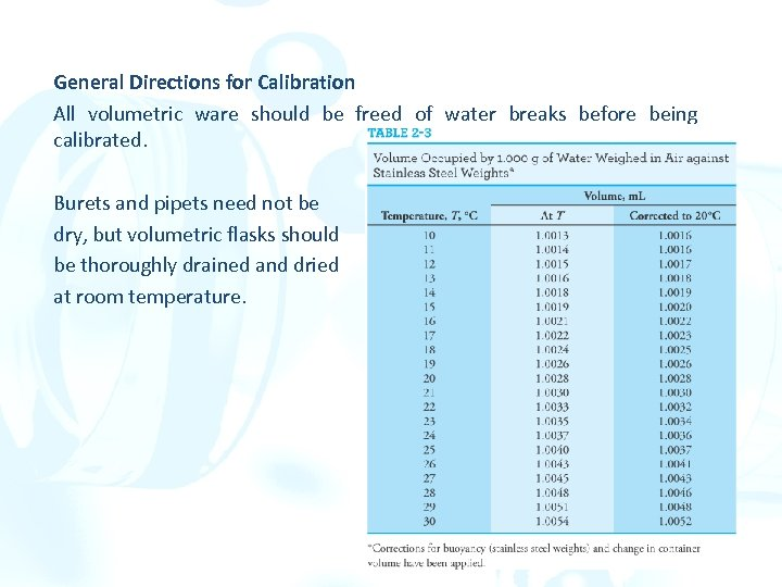 General Directions for Calibration All volumetric ware should be freed of water breaks before
