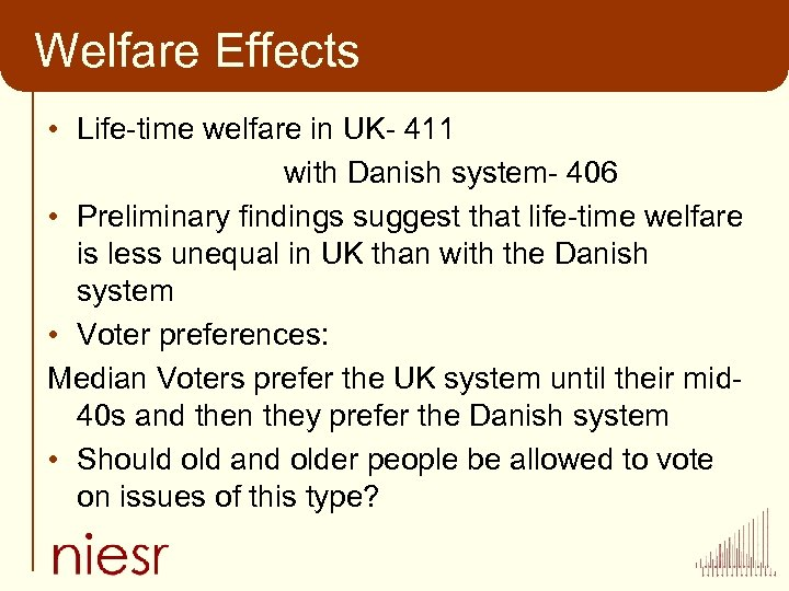 Welfare Effects • Life-time welfare in UK- 411 with Danish system- 406 • Preliminary