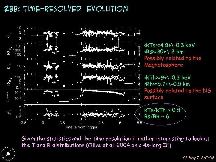 2 BB: time-resolved evolution <k. Ts>=4. 8+-0. 3 ke. V <Rs>=30+-2 km Possibly related
