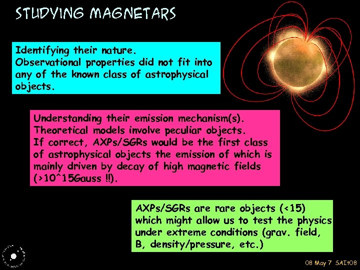 Studying Magnetars Identifying their nature. Observational properties did not fit into any of the