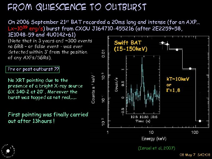 From Quiescence to outburst On 2006 September 21 st BAT recorded a 20 ms