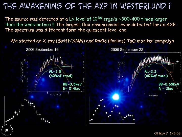 The Awakening of the AXP in Westerlund 1 The source was detected at a
