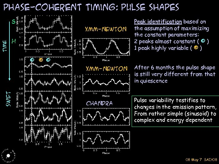 PHASE-coherent timing: PULSE shapes S Time XMM-Newton H © ® © Swift XMM-Newton chandra