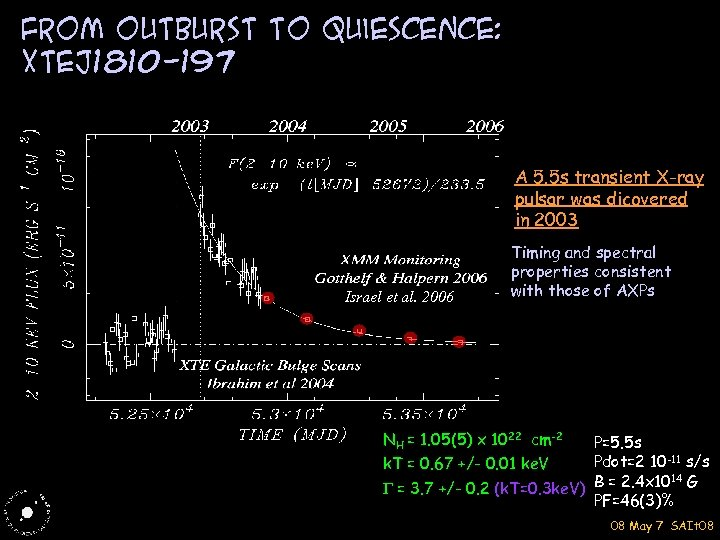 From outburst to quiescence: XTe. J 1810 -197 A 5. 5 s transient X-ray