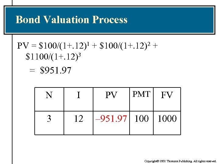 Bond Valuation Process PV = $100/(1+. 12)1 + $100/(1+. 12)2 + $1100/(1+. 12)3 =