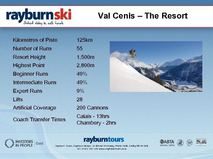 Val Cenis – The Resort Kilometres of Piste 125 km Number of Runs 55