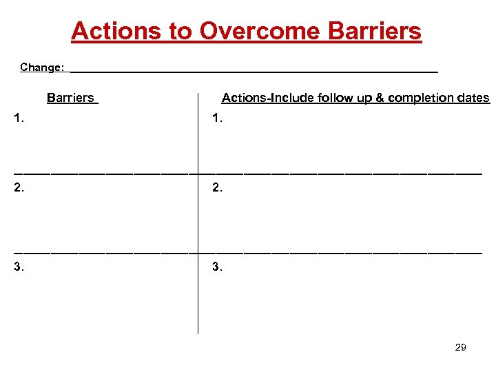 Actions to Overcome Barriers Change: ______________________________ Barriers 1. Actions-Include follow up & completion dates
