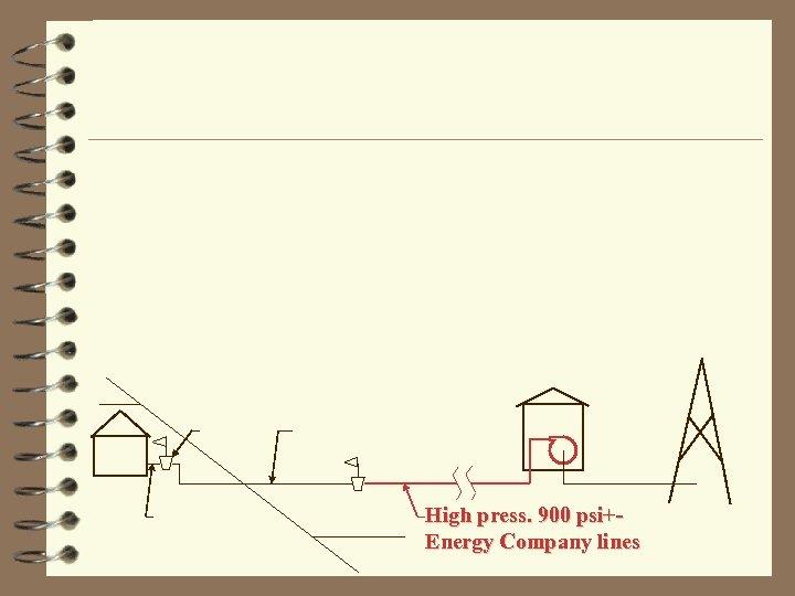 High press. 900 psi+Energy Company lines