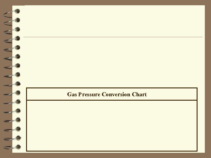 Gas Pressure Conversion Chart