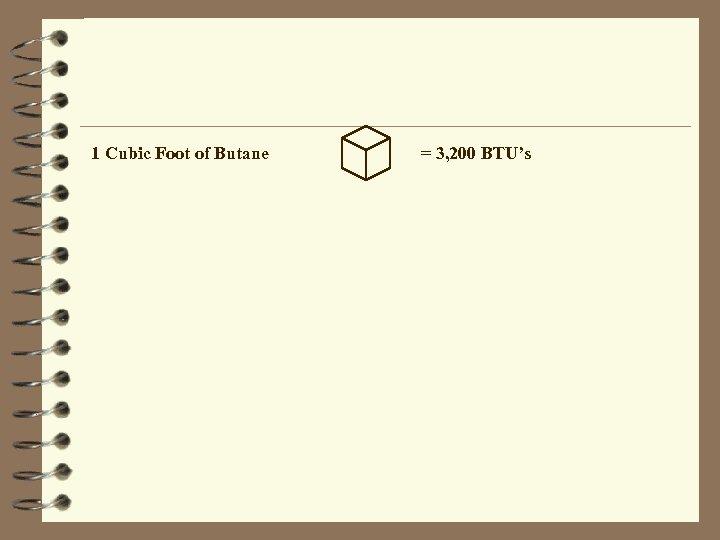 1 Cubic Foot of Butane = 3, 200 BTU's